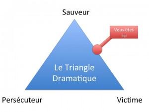 Comment sortir du triangle ?