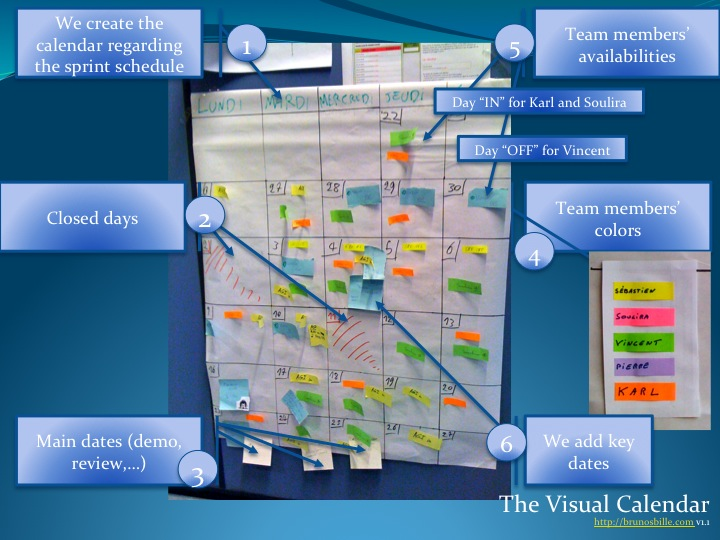 Agile Development Visual Calendar