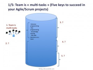 "Team is ""multi-tasks"""