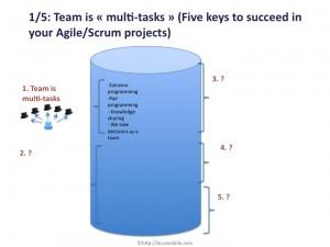 """Team is """"multi-tasks"""""""